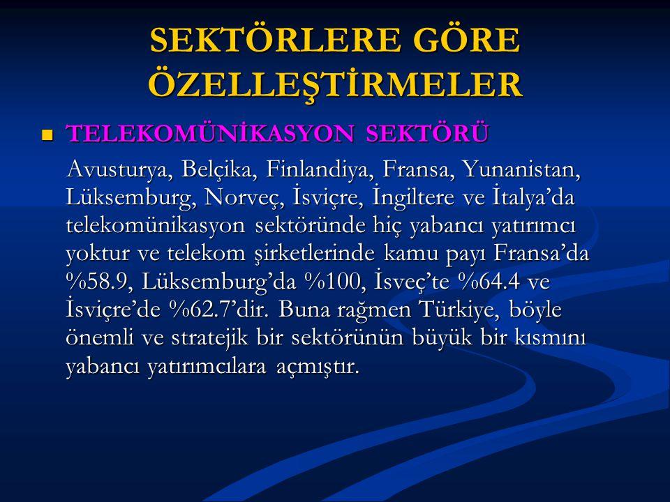 SEKTÖRLERE GÖRE ÖZELLEŞTİRMELER TELEKOMÜNİKASYON SEKTÖRÜ TELEKOMÜNİKASYON SEKTÖRÜ Avusturya, Belçika, Finlandiya, Fransa, Yunanistan, Lüksemburg, Norv