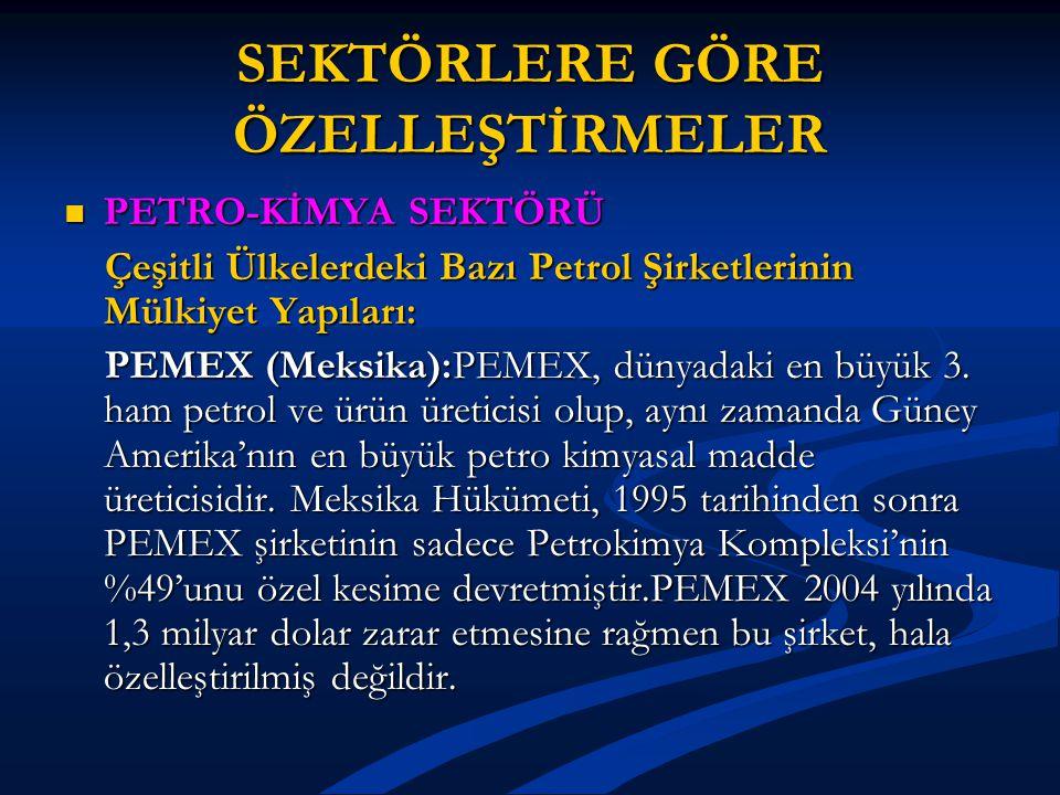 SEKTÖRLERE GÖRE ÖZELLEŞTİRMELER PETRO-KİMYA SEKTÖRÜ PETRO-KİMYA SEKTÖRÜ Çeşitli Ülkelerdeki Bazı Petrol Şirketlerinin Mülkiyet Yapıları: Çeşitli Ülkelerdeki Bazı Petrol Şirketlerinin Mülkiyet Yapıları: PEMEX (Meksika):PEMEX, dünyadaki en büyük 3.