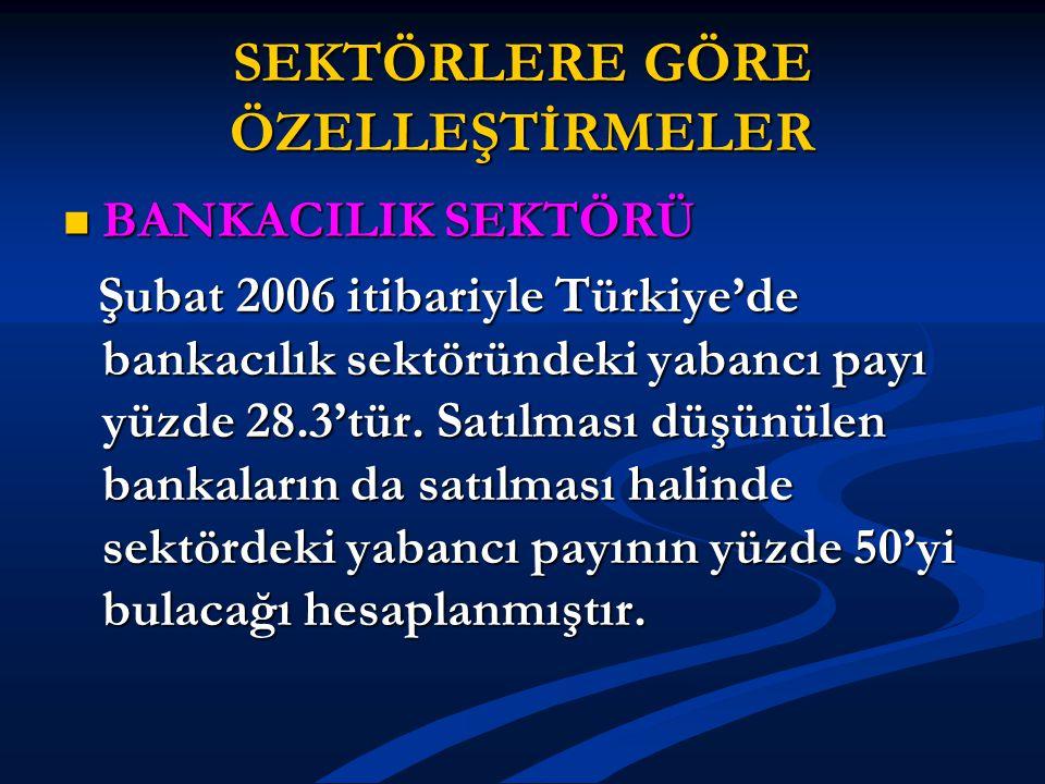 SEKTÖRLERE GÖRE ÖZELLEŞTİRMELER BANKACILIK SEKTÖRÜ BANKACILIK SEKTÖRÜ Şubat 2006 itibariyle Türkiye'de bankacılık sektöründeki yabancı payı yüzde 28.3