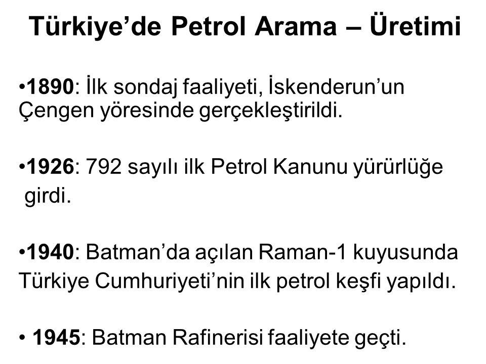Türkiye'de Petrol Arama – Üretimi 1890: İlk sondaj faaliyeti, İskenderun'un Çengen yöresinde gerçekleştirildi. 1926: 792 sayılı ilk Petrol Kanunu yürü