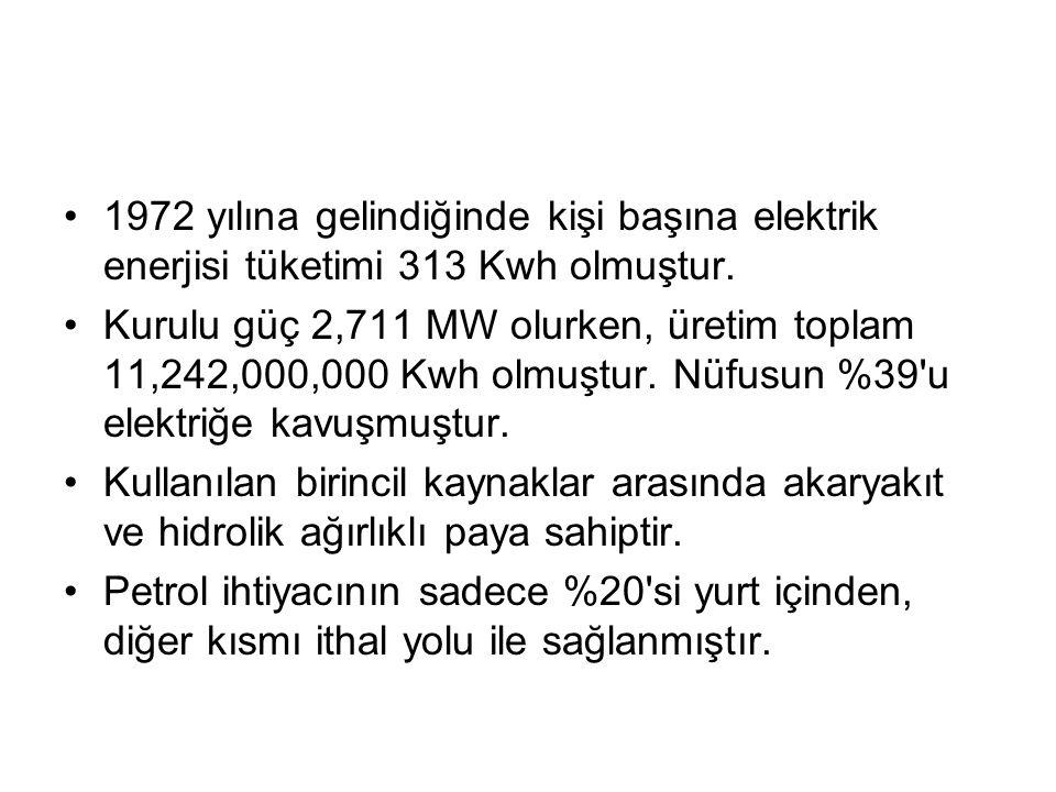 1972 yılına gelindiğinde kişi başına elektrik enerjisi tüketimi 313 Kwh olmuştur. Kurulu güç 2,711 MW olurken, üretim toplam 11,242,000,000 Kwh olmuşt