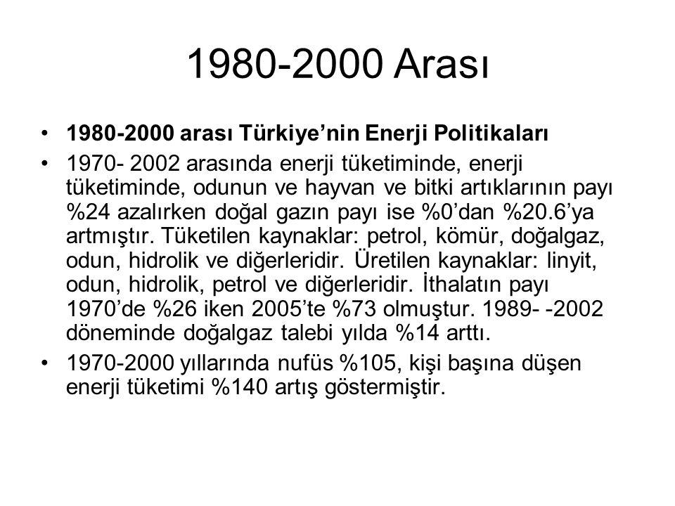 1980-2000 Arası 1980-2000 arası Türkiye'nin Enerji Politikaları 1970- 2002 arasında enerji tüketiminde, enerji tüketiminde, odunun ve hayvan ve bitki artıklarının payı %24 azalırken doğal gazın payı ise %0'dan %20.6'ya artmıştır.