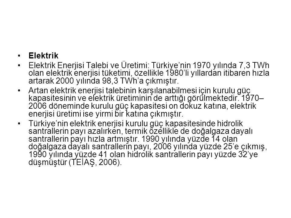 Elektrik Elektrik Enerjisi Talebi ve Üretimi: Türkiye'nin 1970 yılında 7,3 TWh olan elektrik enerjisi tüketimi, özellikle 1980'li yıllardan itibaren hızla artarak 2000 yılında 98,3 TWh'a çıkmıştır.