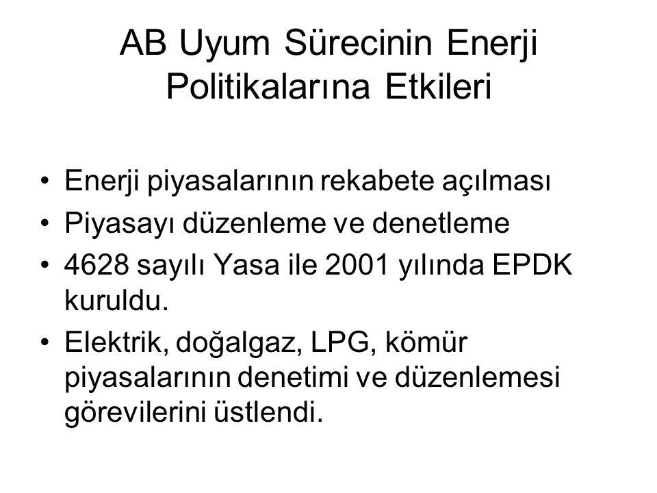 AB Uyum Sürecinin Enerji Politikalarına Etkileri Enerji piyasalarının rekabete açılması Piyasayı düzenleme ve denetleme 4628 sayılı Yasa ile 2001 yılında EPDK kuruldu.