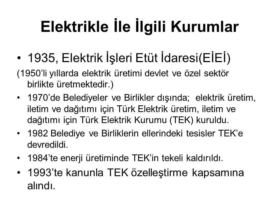 Elektrikle İle İlgili Kurumlar 1935, Elektrik İşleri Etüt İdaresi(EİEİ) (1950'li yıllarda elektrik üretimi devlet ve özel sektör birlikte üretmektedir