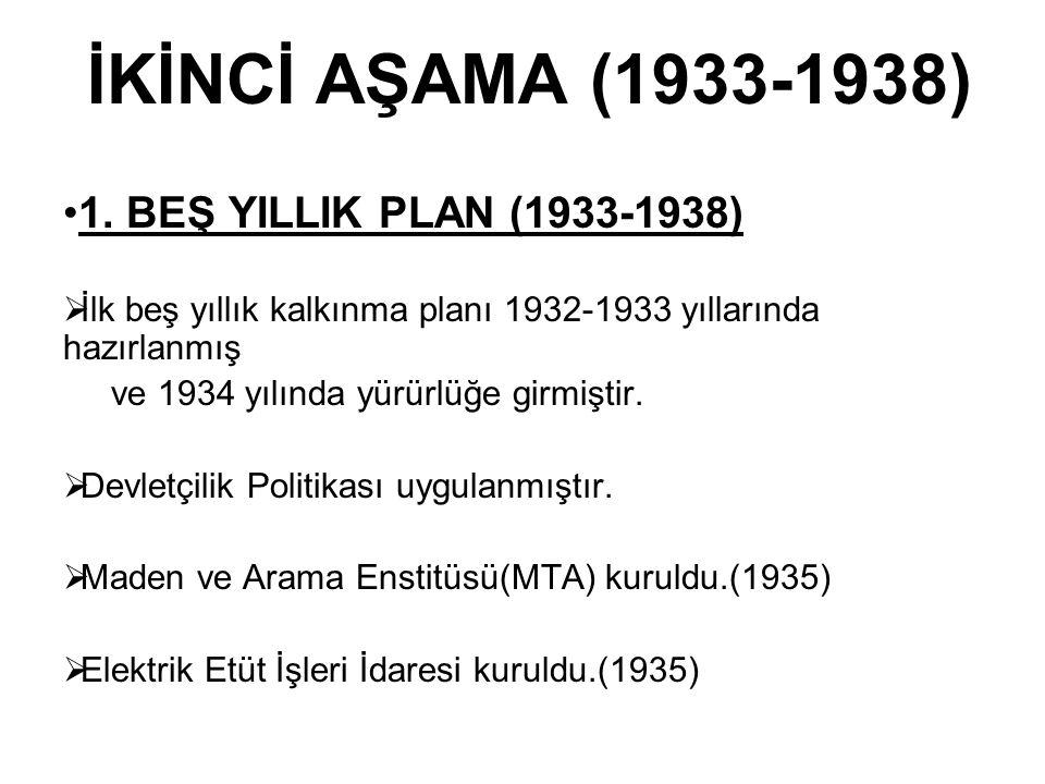 İKİNCİ AŞAMA (1933-1938) 1. BEŞ YILLIK PLAN (1933-1938)  İlk beş yıllık kalkınma planı 1932-1933 yıllarında hazırlanmış ve 1934 yılında yürürlüğe gir