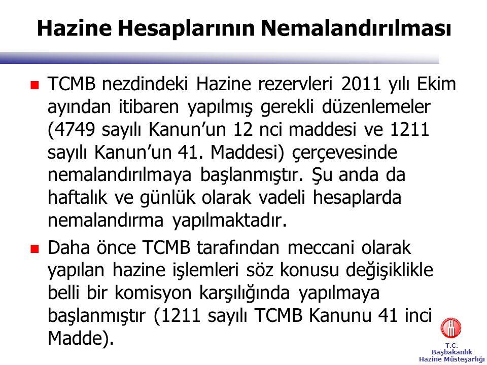 T.C. Başbakanlık Hazine Müsteşarlığı Hazine Hesaplarının Nemalandırılması TCMB nezdindeki Hazine rezervleri 2011 yılı Ekim ayından itibaren yapılmış g