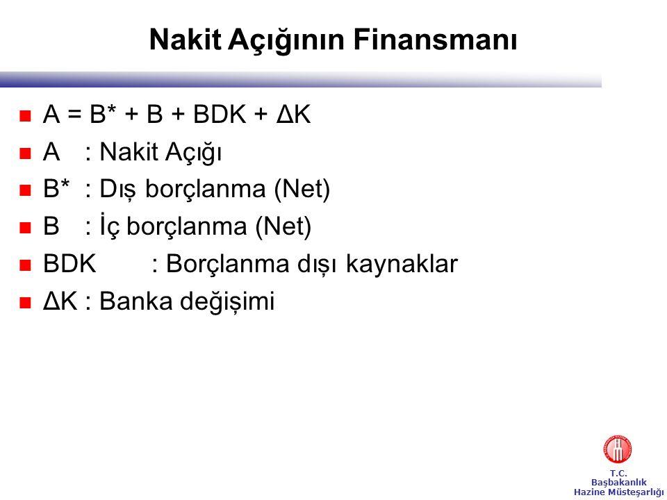 T.C. Başbakanlık Hazine Müsteşarlığı A = B* + B + BDK + ΔK A: Nakit Açığı B*: Dış borçlanma (Net) B: İç borçlanma (Net) BDK: Borçlanma dışı kaynaklar