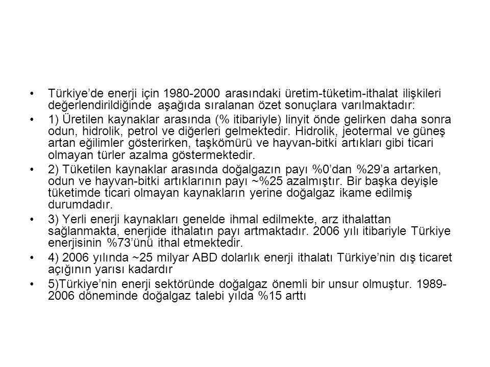 Türkiye'de enerji için 1980-2000 arasındaki üretim-tüketim-ithalat ilişkileri değerlendirildiğinde aşağıda sıralanan özet sonuçlara varılmaktadır: 1)