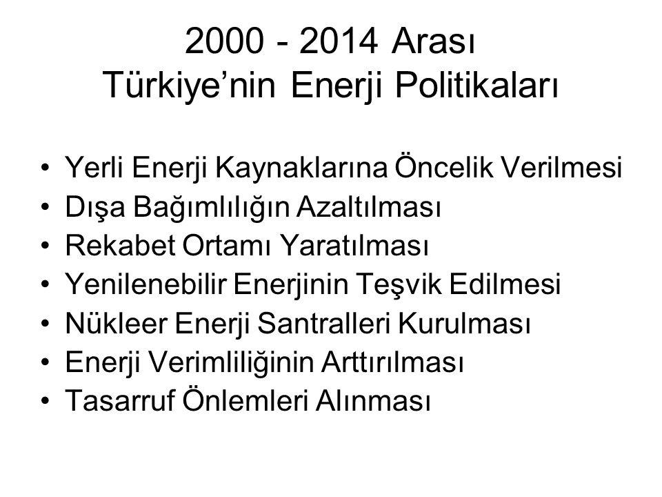 2000 - 2014 Arası Türkiye'nin Enerji Politikaları Yerli Enerji Kaynaklarına Öncelik Verilmesi Dışa Bağımlılığın Azaltılması Rekabet Ortamı Yaratılması