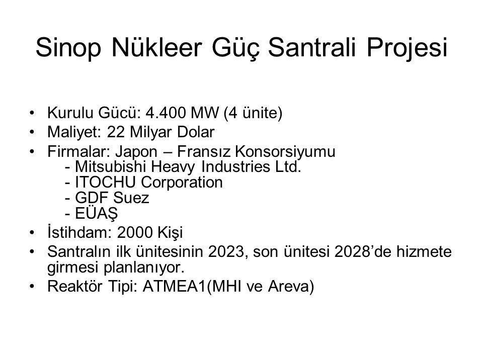 Sinop Nükleer Güç Santrali Projesi Kurulu Gücü: 4.400 MW (4 ünite) Maliyet: 22 Milyar Dolar Firmalar: Japon – Fransız Konsorsiyumu - Mitsubishi Heavy