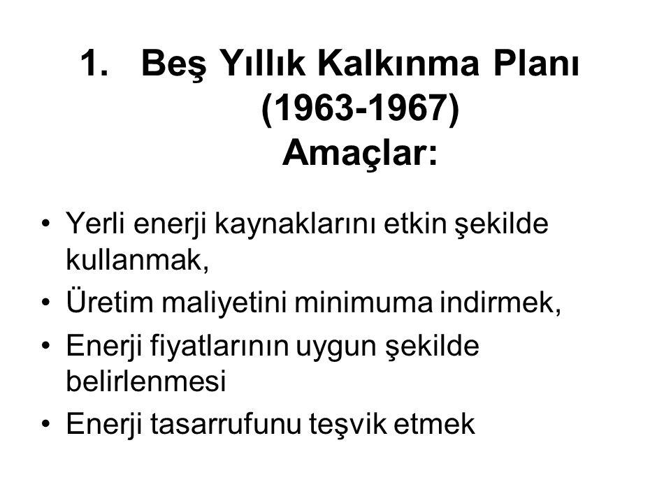 1.BYKP Döneminde Enerji Sektörünün Durumu Bu dönemin başında Türkiye nüfusunun %69'u elektrikten yararlanamamaktaydı.
