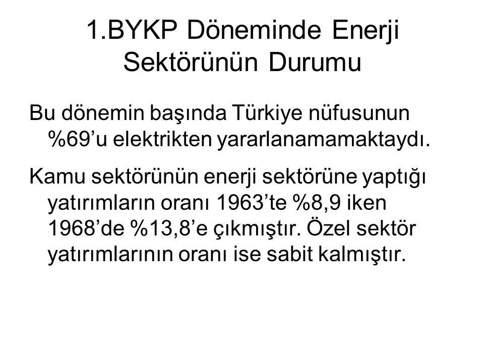 1.BYKP Döneminde Enerji Sektörünün Durumu Bu dönemin başında Türkiye nüfusunun %69'u elektrikten yararlanamamaktaydı. Kamu sektörünün enerji sektörüne