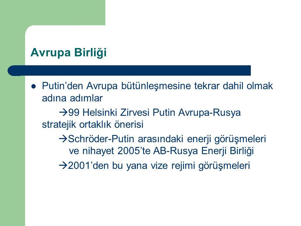 Avrupa Birliği Putin'den Avrupa bütünleşmesine tekrar dahil olmak adına adımlar  99 Helsinki Zirvesi Putin Avrupa-Rusya stratejik ortaklık önerisi  Schröder-Putin arasındaki enerji görüşmeleri ve nihayet 2005'te AB-Rusya Enerji Birliği  2001'den bu yana vize rejimi görüşmeleri