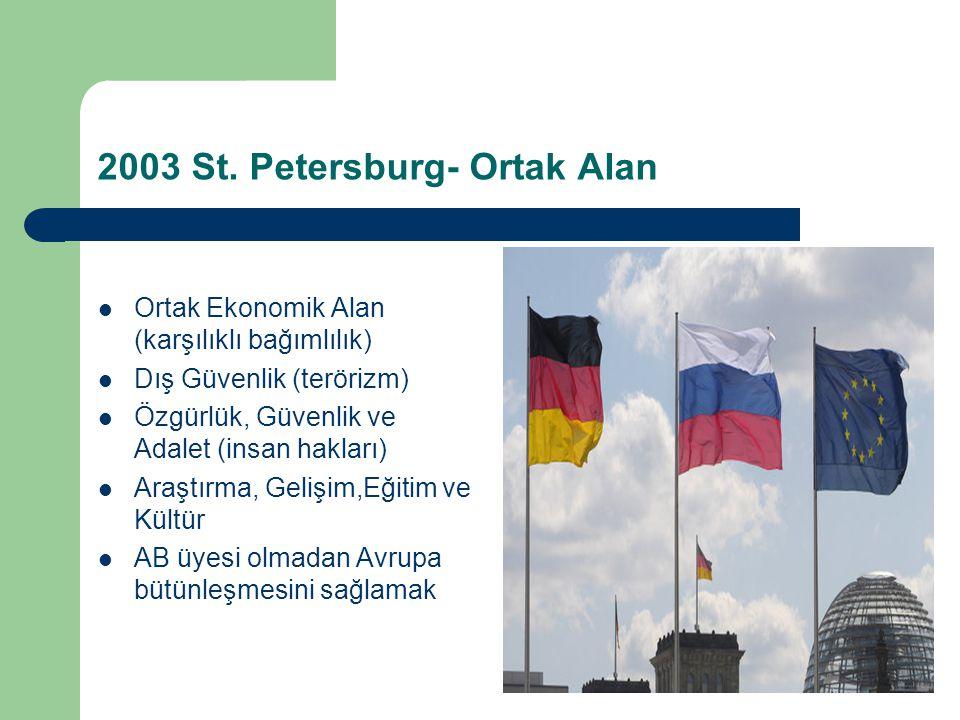 2003 St. Petersburg- Ortak Alan Ortak Ekonomik Alan (karşılıklı bağımlılık) Dış Güvenlik (terörizm) Özgürlük, Güvenlik ve Adalet (insan hakları) Araşt