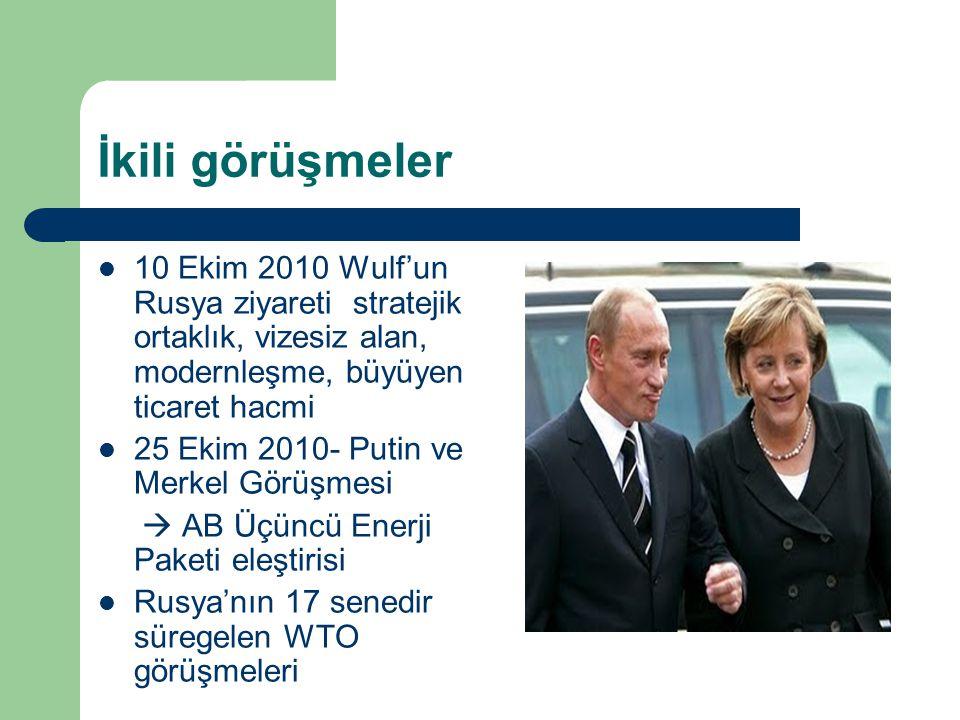 İkili görüşmeler 10 Ekim 2010 Wulf'un Rusya ziyareti stratejik ortaklık, vizesiz alan, modernleşme, büyüyen ticaret hacmi 25 Ekim 2010- Putin ve Merkel Görüşmesi  AB Üçüncü Enerji Paketi eleştirisi Rusya'nın 17 senedir süregelen WTO görüşmeleri