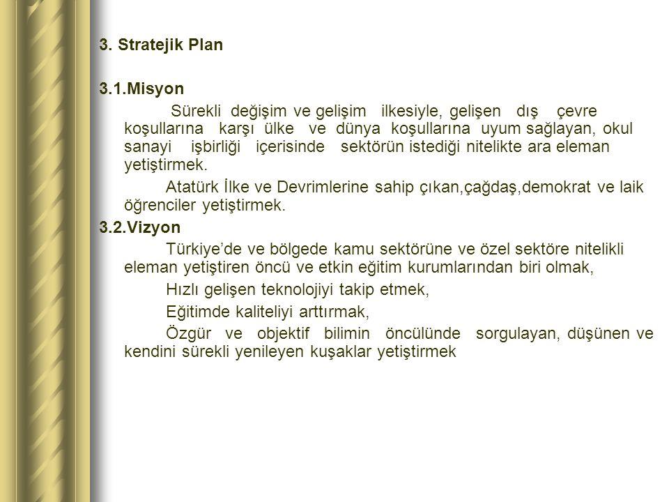 3. Stratejik Plan 3.1.Misyon Sürekli değişim ve gelişim ilkesiyle, gelişen dış çevre koşullarına karşı ülke ve dünya koşullarına uyum sağlayan, okul s