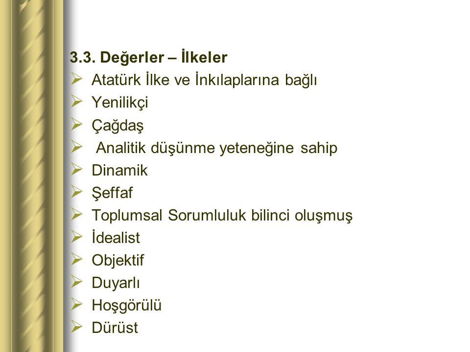 3.3. Değerler – İlkeler  Atatürk İlke ve İnkılaplarına bağlı  Yenilikçi  Çağdaş  Analitik düşünme yeteneğine sahip  Dinamik  Şeffaf  Toplumsal