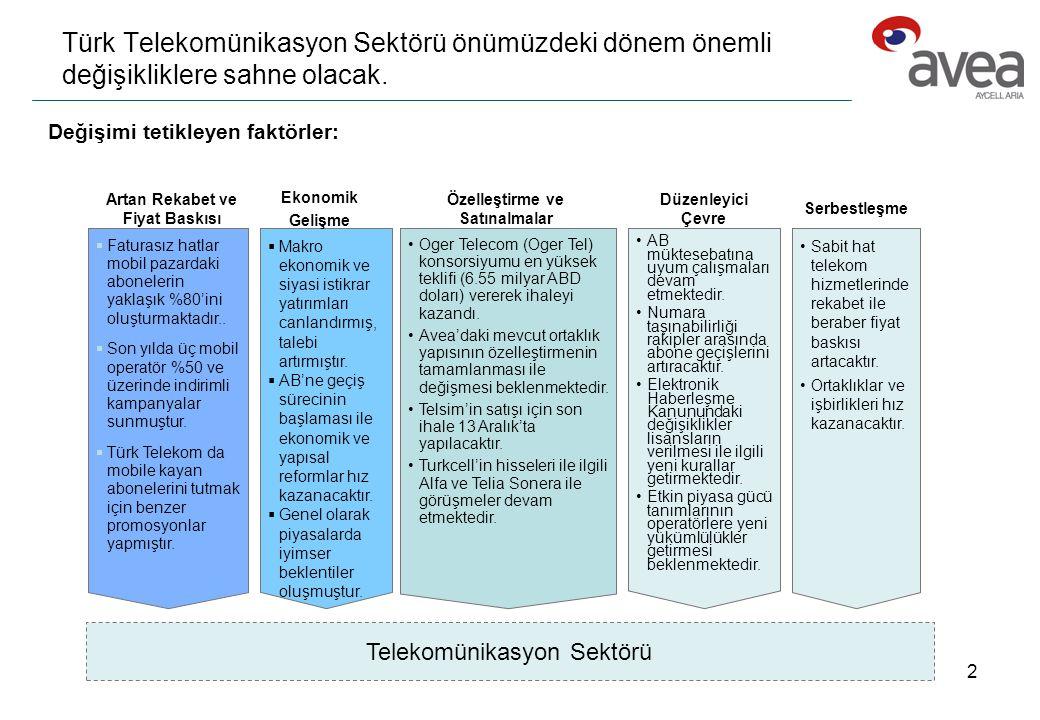 2 Telekomünikasyon Sektörü Türk Telekomünikasyon Sektörü önümüzdeki dönem önemli değişikliklere sahne olacak. Değişimi tetikleyen faktörler:  Faturas