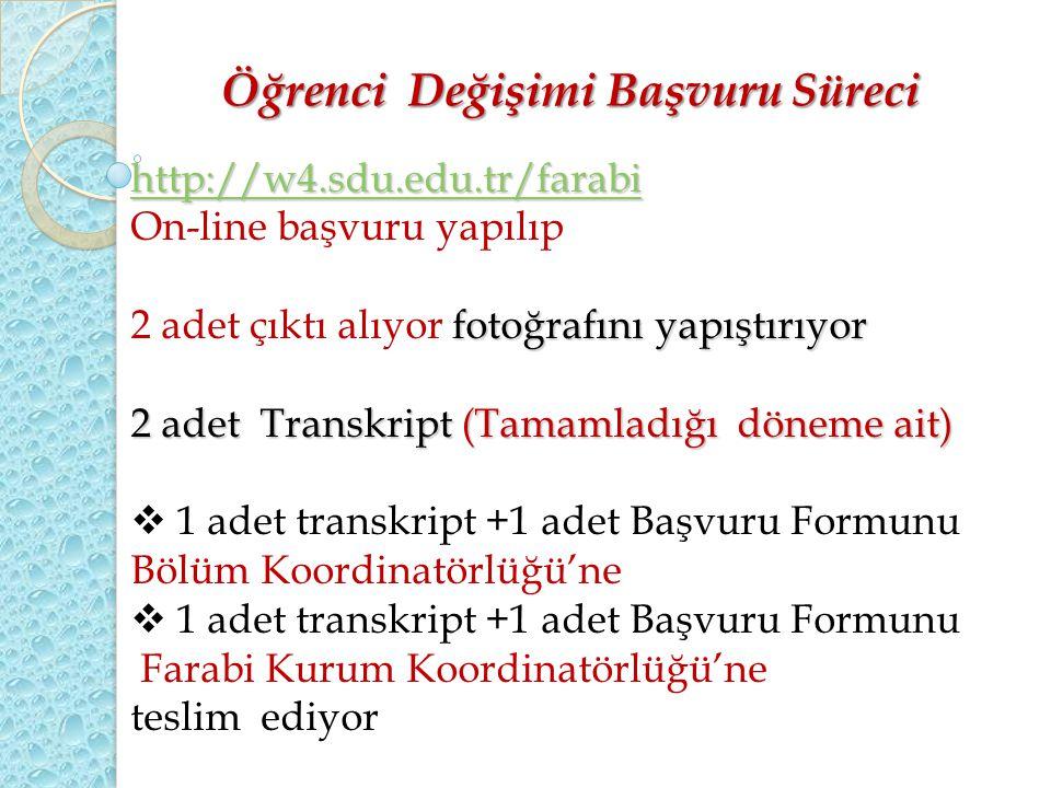 Öğrenci Değişimi Başvuru Süreci http://w4.sdu.edu.tr/farabi On-line başvuru yapılıp fotoğrafını yapıştırıyor 2 adet çıktı alıyor fotoğrafını yapıştırıyor 2 adet Transkript (Tamamladığı döneme ait)  1 adet transkript +1 adet Başvuru Formunu Bölüm Koordinatörlüğü'ne  1 adet transkript +1 adet Başvuru Formunu Farabi Kurum Koordinatörlüğü'ne teslim ediyor