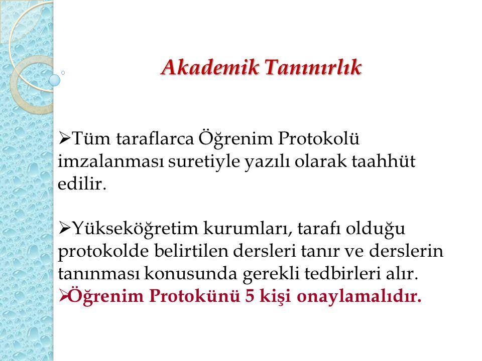 Akademik Tanınırlık  Tüm taraflarca Öğrenim Protokolü imzalanması suretiyle yazılı olarak taahhüt edilir.