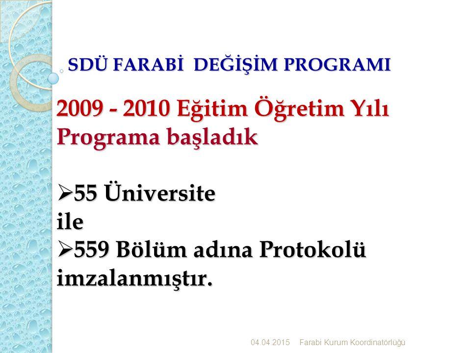 04.04.2015 SDÜ FARABİ DEĞİŞİM PROGRAMI 2009 - 2010 Eğitim Öğretim Yılı Programa başladık  55 Üniversite ile  559 Bölüm adına Protokolü imzalanmıştır.