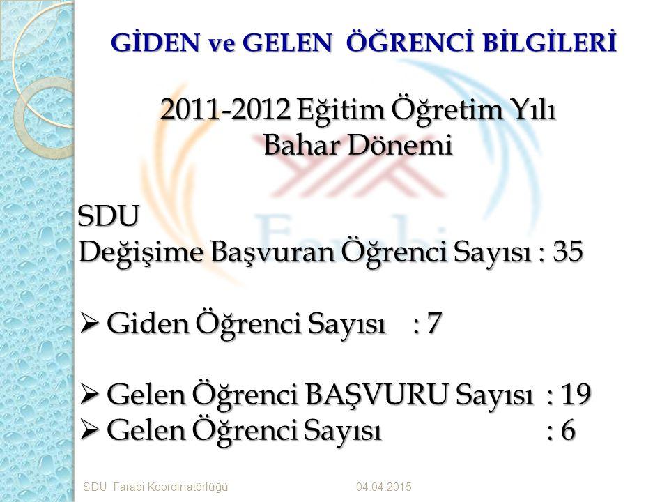 GİDEN ve GELEN ÖĞRENCİ BİLGİLERİ 04.04.2015SDU Farabi Koordinatörlü ğ ü 2011-2012 Eğitim Öğretim Yılı Bahar Dönemi SDU Değişime Başvuran Öğrenci Sayısı : 35  Giden Öğrenci Sayısı: 7  Gelen Öğrenci BAŞVURU Sayısı: 19  Gelen Öğrenci Sayısı: 6