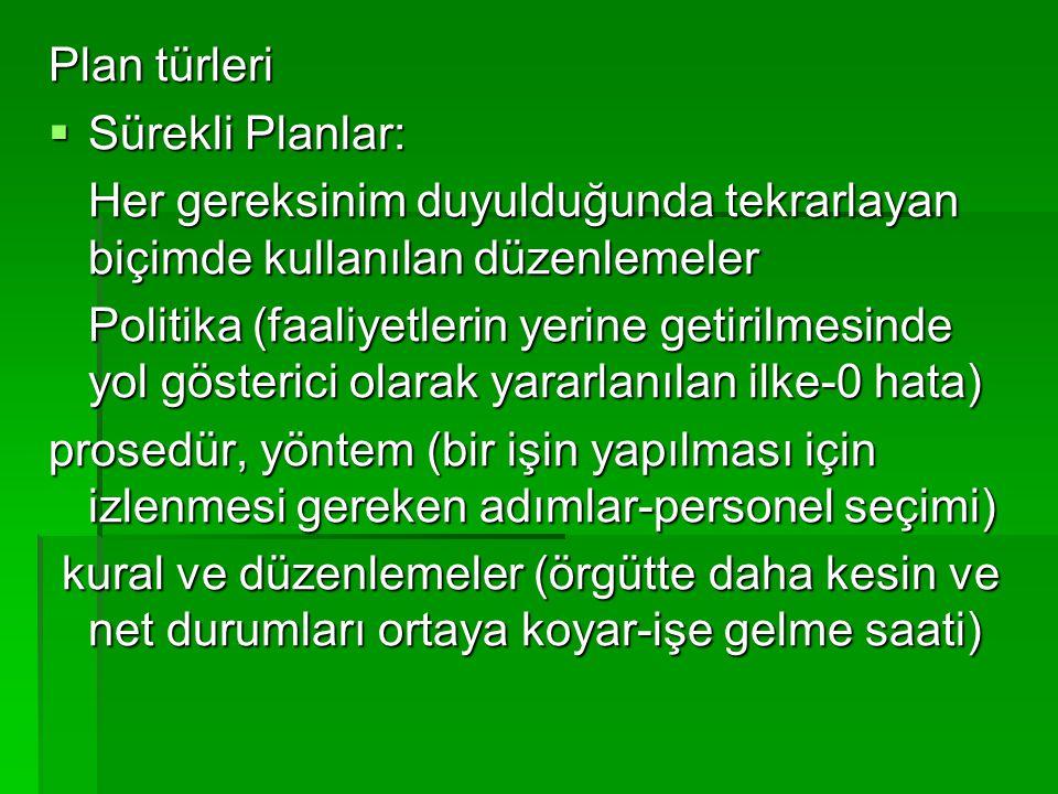 Plan türleri  Sürekli Planlar: Her gereksinim duyulduğunda tekrarlayan biçimde kullanılan düzenlemeler Politika (faaliyetlerin yerine getirilmesinde