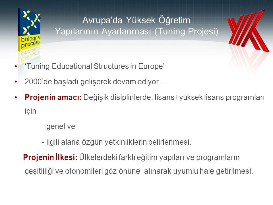 Avrupa'da Yüksek Öğretim Yapılarının Ayarlanması (Tuning Projesi) 'Tuning Educational Structures in Europe' 2000'de başladı gelişerek devam ediyor….