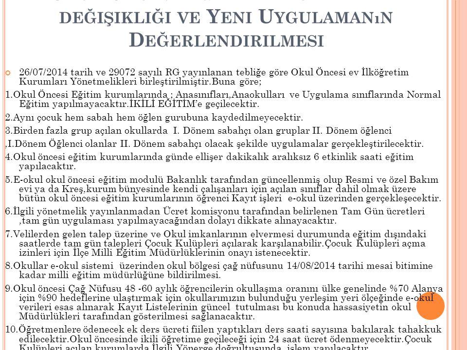 O KUL Ö NCESI E ĞITIMDE Y ÖNETMELIK DEĞIŞIKLIĞI VE Y ENI U YGULAMANıN D EĞERLENDIRILMESI 26/07/2014 tarih ve 29072 sayılı RG yayınlanan tebliğe göre O