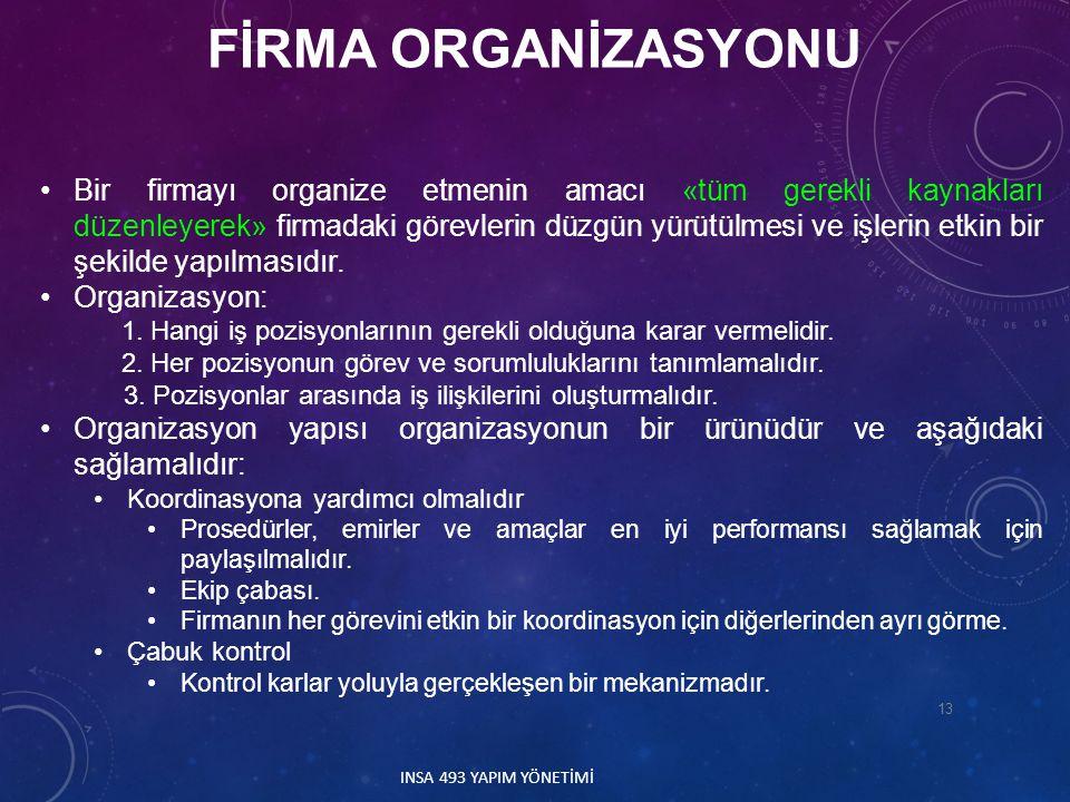 FİRMA ORGANİZASYONU Bir firmayı organize etmenin amacı «tüm gerekli kaynakları düzenleyerek» firmadaki görevlerin düzgün yürütülmesi ve işlerin etkin