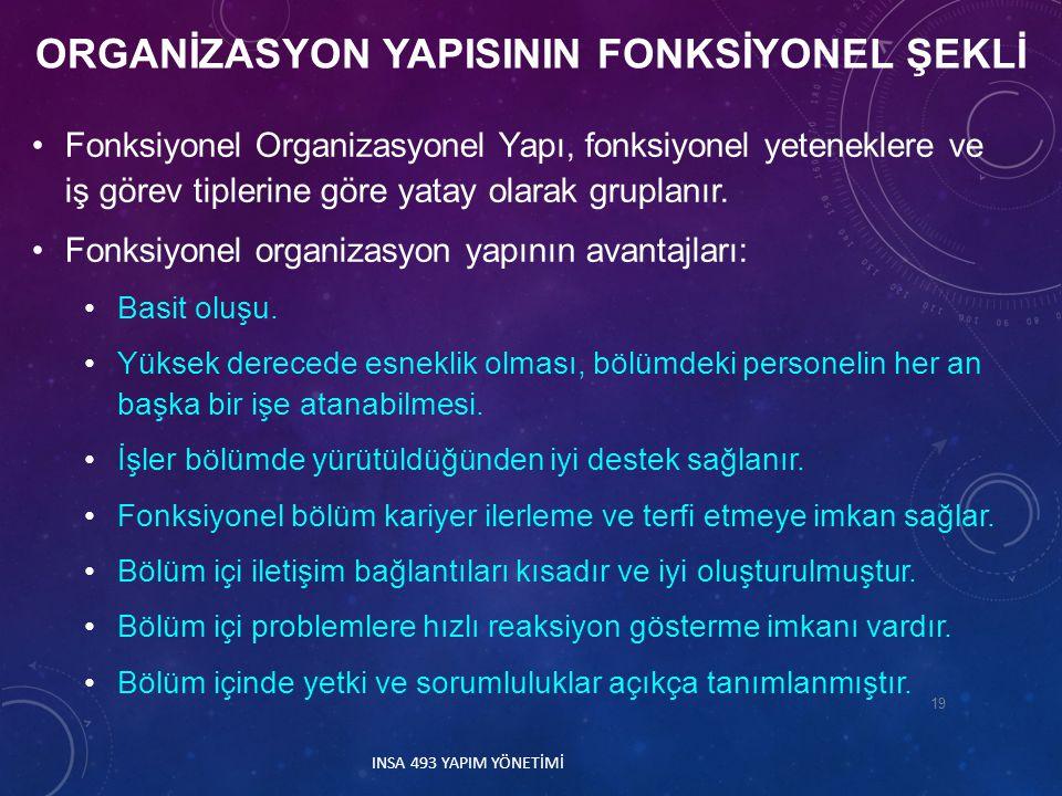 ORGANİZASYON YAPISININ FONKSİYONEL ŞEKLİ Fonksiyonel Organizasyonel Yapı, fonksiyonel yeteneklere ve iş görev tiplerine göre yatay olarak gruplanır. F