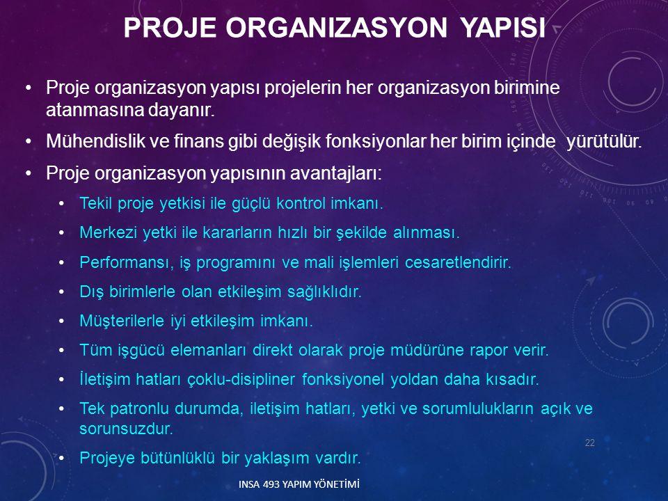 PROJE ORGANIZASYON YAPISI Proje organizasyon yapısı projelerin her organizasyon birimine atanmasına dayanır. Mühendislik ve finans gibi değişik fonksi