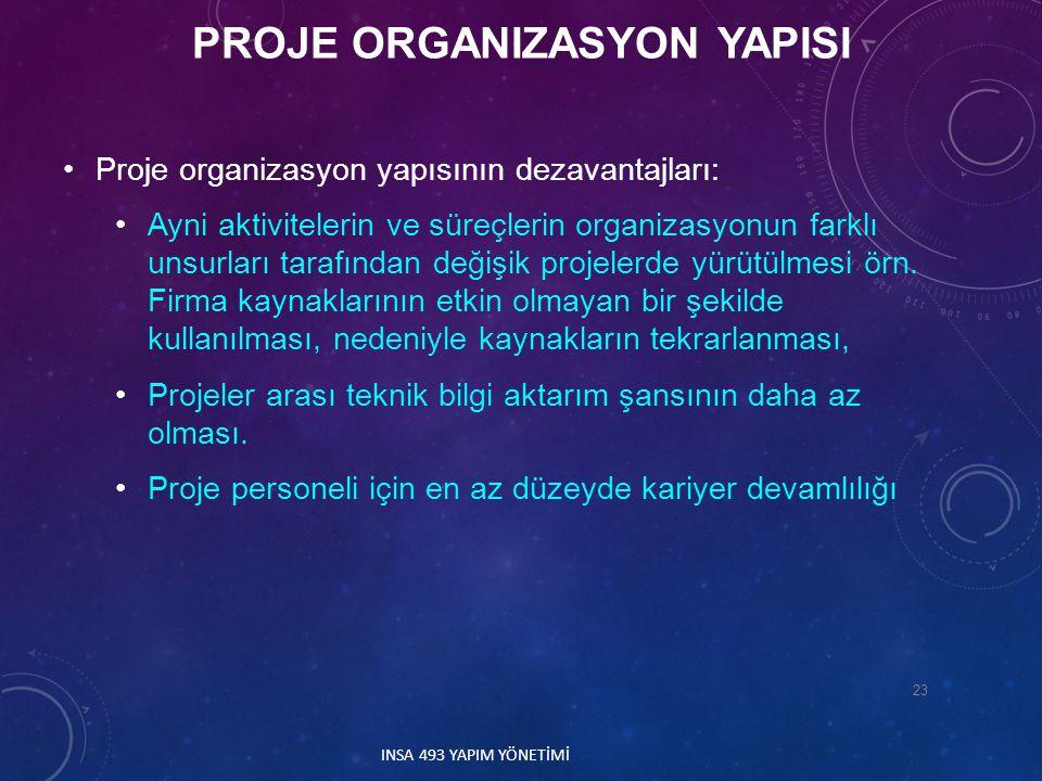 Proje organizasyon yapısının dezavantajları: Ayni aktivitelerin ve süreçlerin organizasyonun farklı unsurları tarafından değişik projelerde yürütülmes