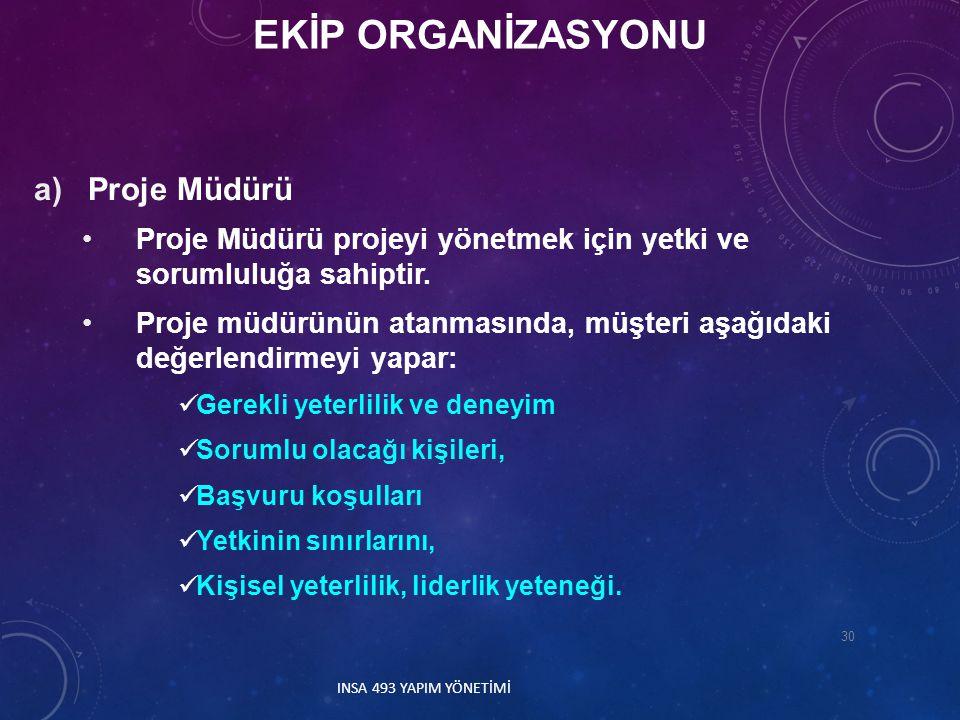 a)Proje Müdürü Proje Müdürü projeyi yönetmek için yetki ve sorumluluğa sahiptir. Proje müdürünün atanmasında, müşteri aşağıdaki değerlendirmeyi yapar: