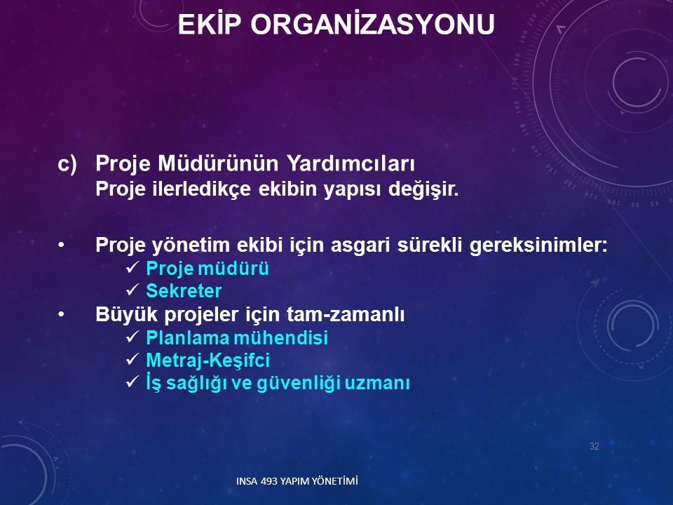 c)Proje Müdürünün Yardımcıları Proje ilerledikçe ekibin yapısı değişir. Proje yönetim ekibi için asgari sürekli gereksinimler: Proje müdürü Sekreter B