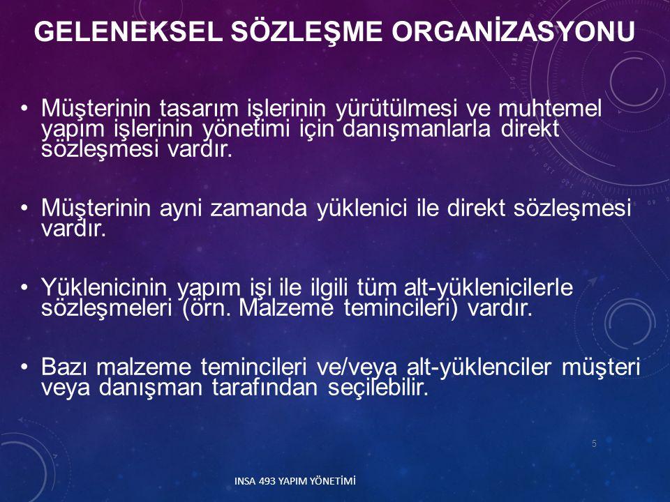 ORGANIZASYONEL ŞEMASI Organizasyonel Şema tüm pozisyonları gösteren bir görsel sunumdur: i) sorumluluk ii) tüm yönetim ve yetki bağlantıları iii) organizasyon içindeki iletişim bağlantıları Bir firmanın yapısını kısaca açıklamada etkin bir yöntemdir.
