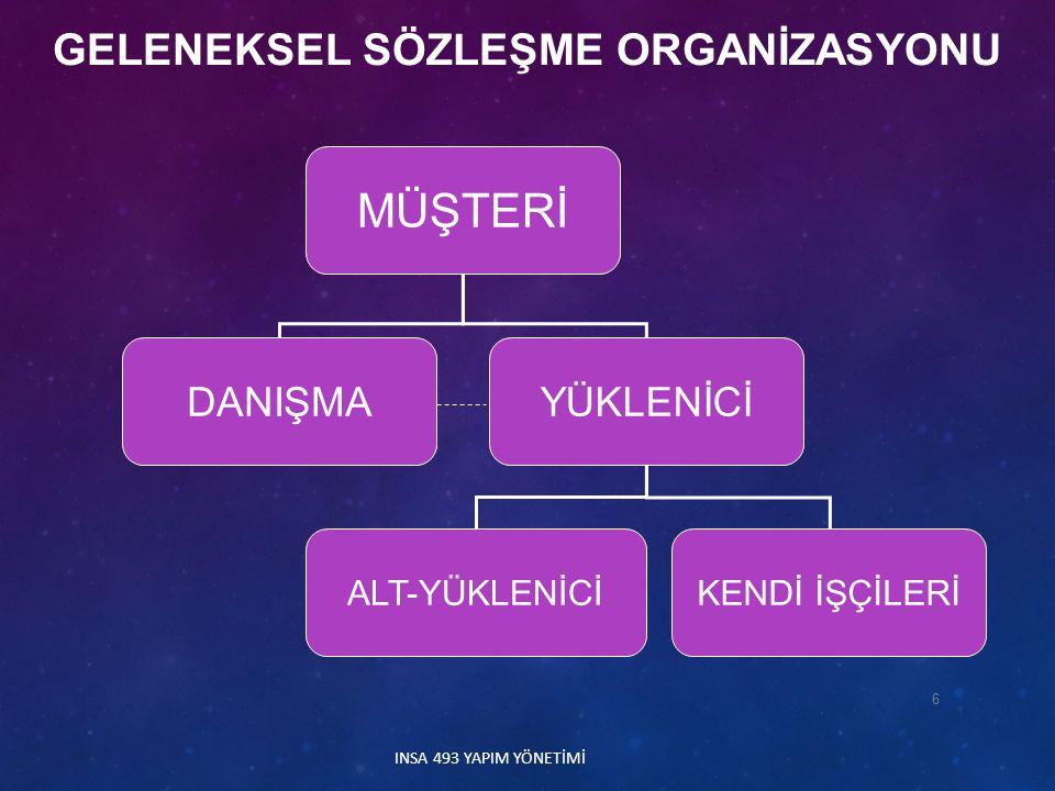 c)Ofis Yöneticisi Temsilcinin şantiye ofisindeki ana idarecisi.