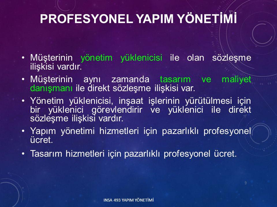 a)Proje Müdürü Proje Müdürü projeyi yönetmek için yetki ve sorumluluğa sahiptir.