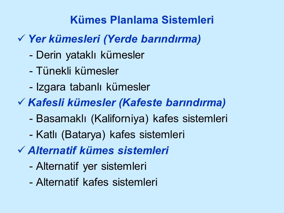 Kümes Planlama Sistemleri Yer kümesleri (Yerde barındırma) - Derin yataklı kümesler - Tünekli kümesler - Izgara tabanlı kümesler Kafesli kümesler (Kaf