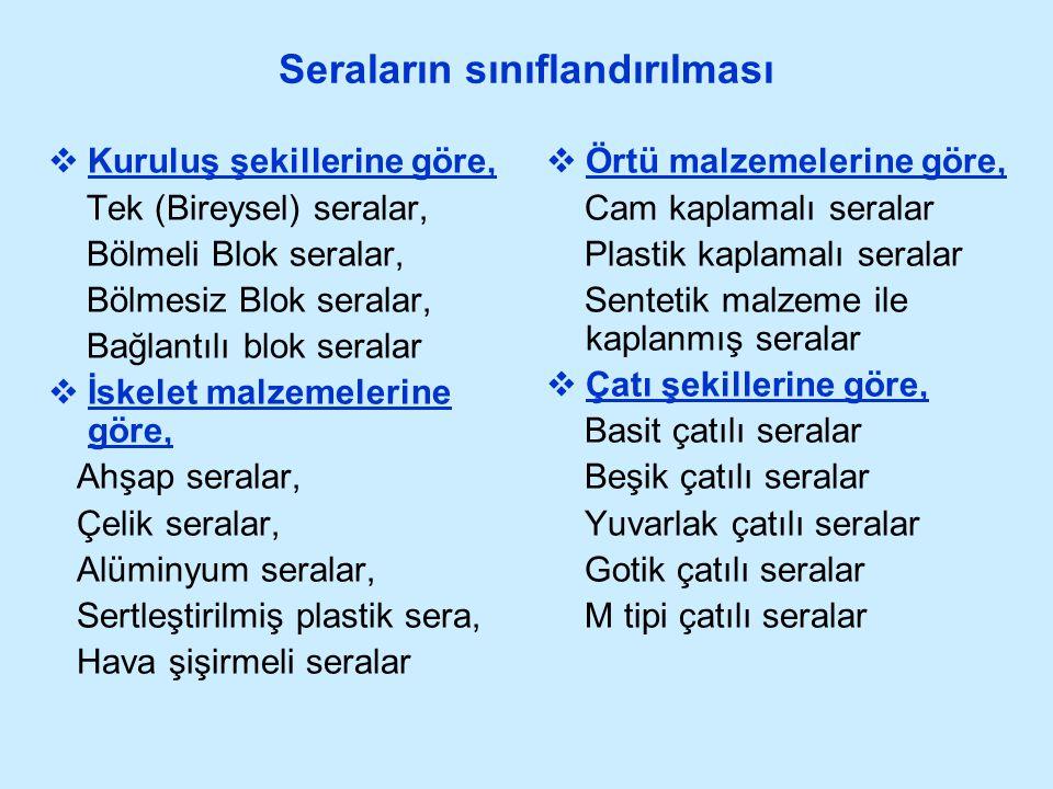 Seraların sınıflandırılması  Kuruluş şekillerine göre, Tek (Bireysel) seralar, Bölmeli Blok seralar, Bölmesiz Blok seralar, Bağlantılı blok seralar 