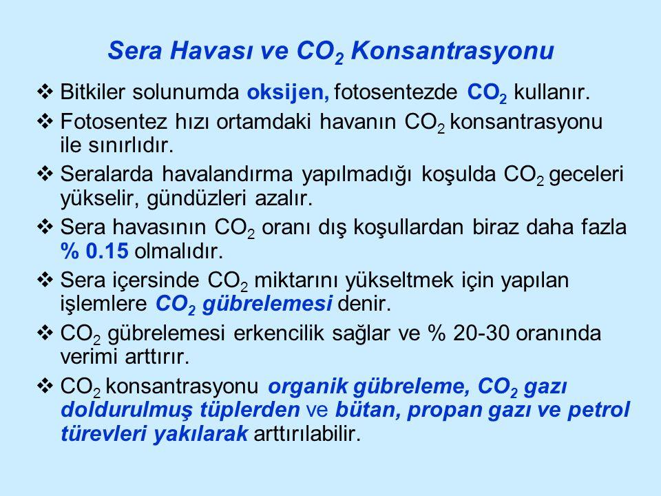 Sera Havası ve CO 2 Konsantrasyonu  Bitkiler solunumda oksijen, fotosentezde CO 2 kullanır.  Fotosentez hızı ortamdaki havanın CO 2 konsantrasyonu i