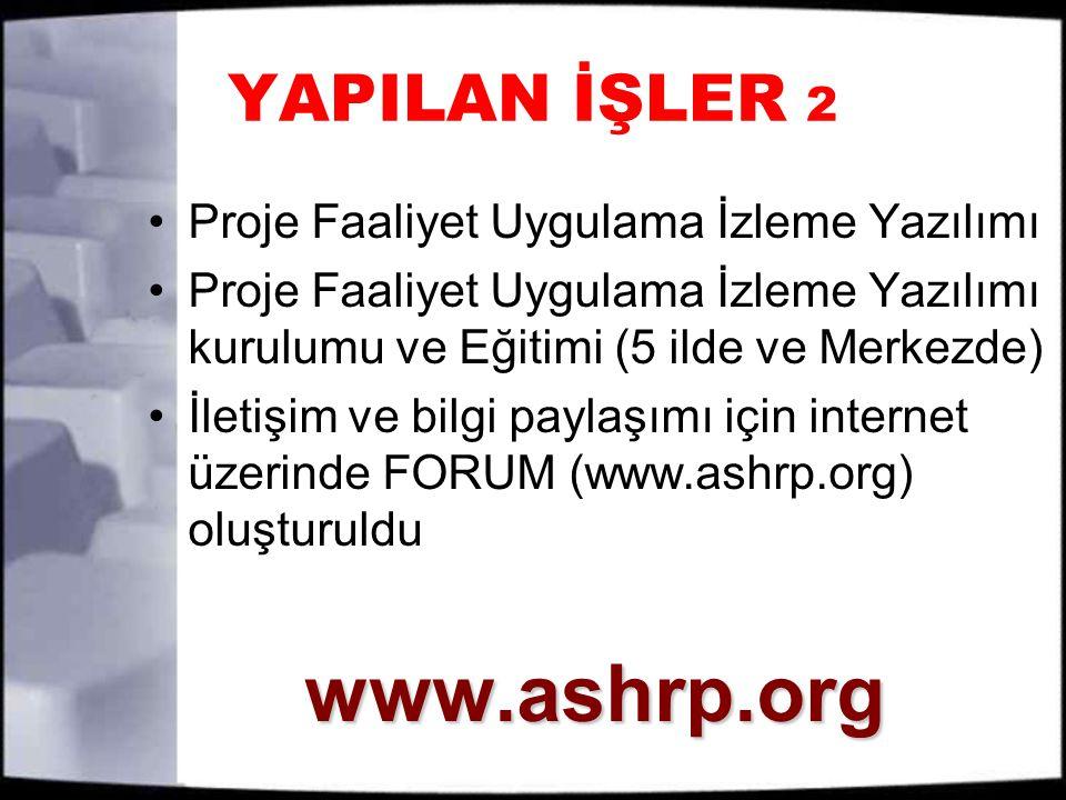 YAPILAN İŞLER 2 Proje Faaliyet Uygulama İzleme Yazılımı Proje Faaliyet Uygulama İzleme Yazılımı kurulumu ve Eğitimi (5 ilde ve Merkezde) İletişim ve bilgi paylaşımı için internet üzerinde FORUM (www.ashrp.org) oluşturulduwww.ashrp.org