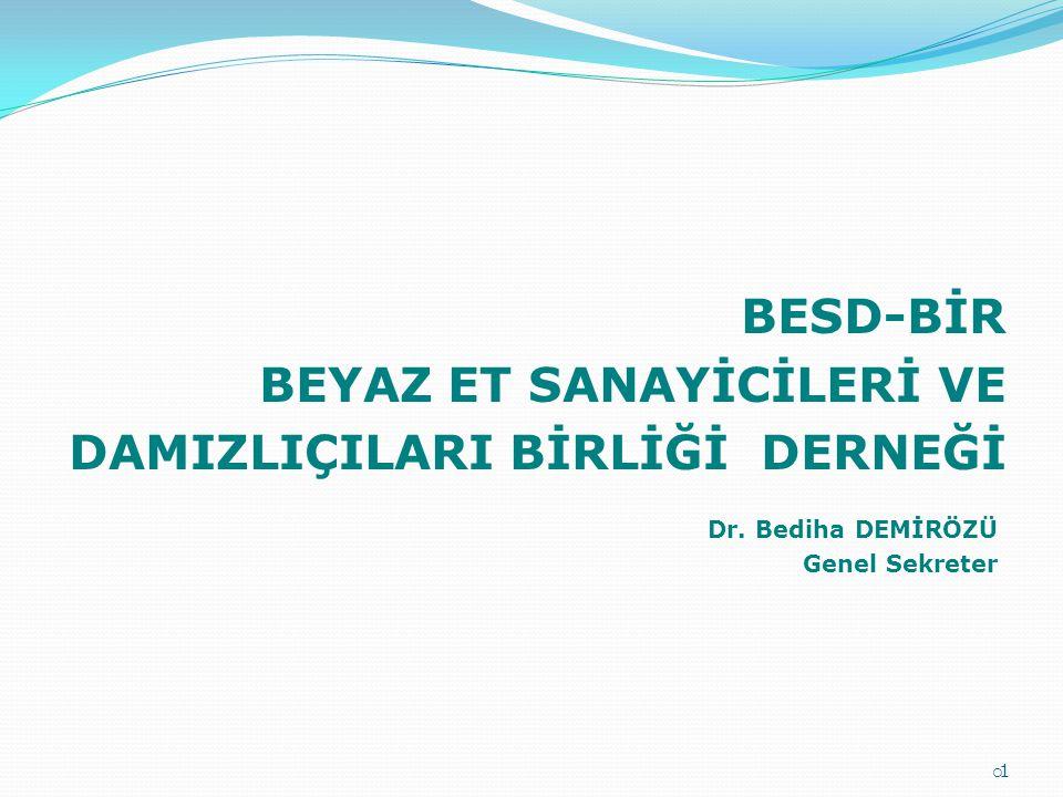 Tüketim  32 Türkiye kişi başına kanatlı eti tüketimi (kg) Kaynak: BESD-BİR