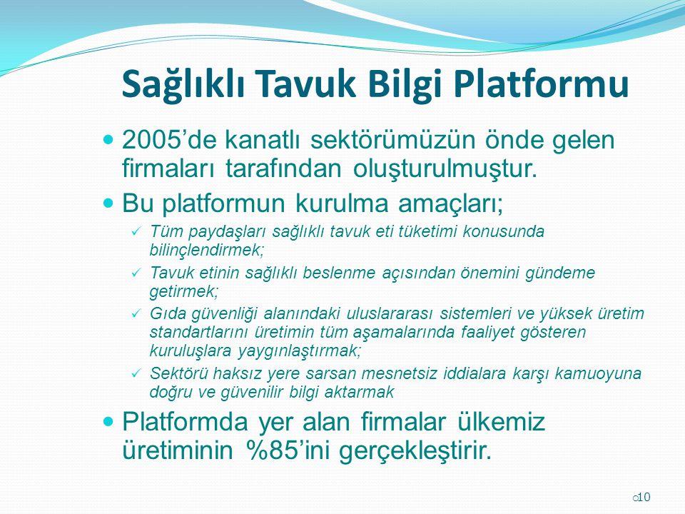 2005'de kanatlı sektörümüzün önde gelen firmaları tarafından oluşturulmuştur. Bu platformun kurulma amaçları; Tüm paydaşları sağlıklı tavuk eti tüketi