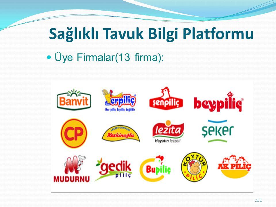Sağlıklı Tavuk Bilgi Platformu Üye Firmalar(13 firma):  11