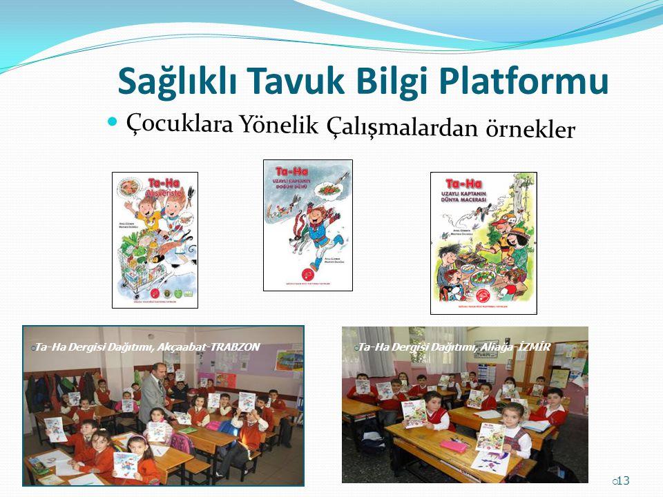 Sağlıklı Tavuk Bilgi Platformu Çocuklara Yönelik Çalışmalardan örnekler  13  Ta-Ha Dergisi Dağıtımı, Aliağa-İZMİR  Ta-Ha Dergisi Dağıtımı, Akçaabat