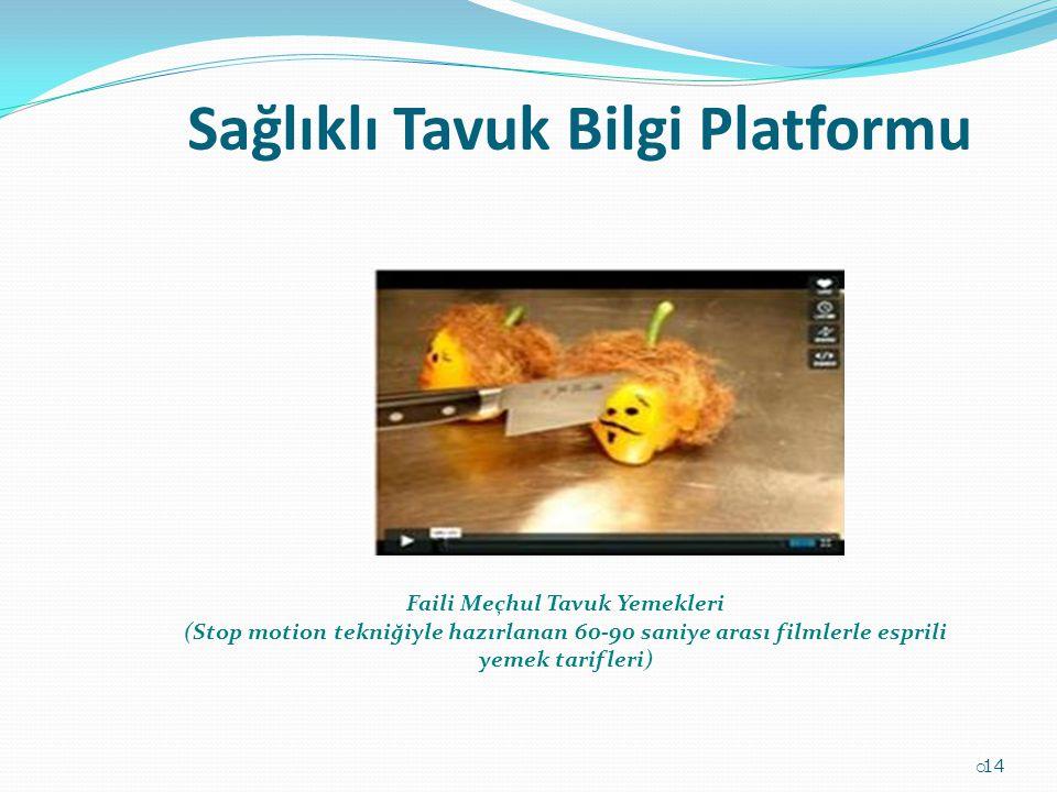 Sağlıklı Tavuk Bilgi Platformu  14 Faili Meçhul Tavuk Yemekleri (Stop motion tekniğiyle hazırlanan 60-90 saniye arası filmlerle esprili yemek tarifle