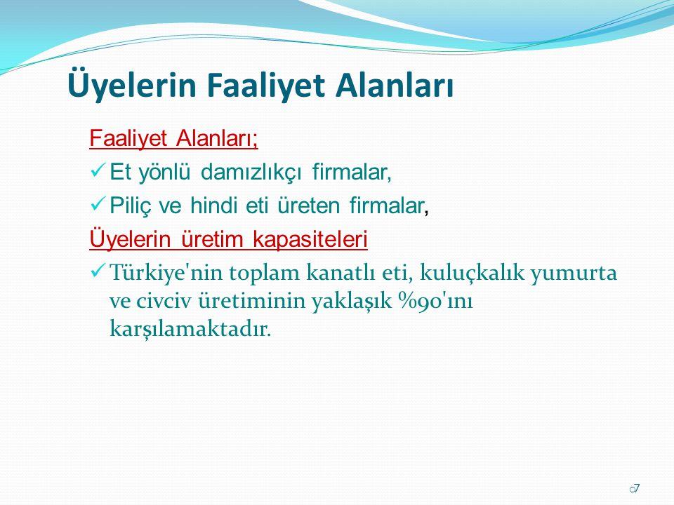 Üyelerin Faaliyet Alanları Faaliyet Alanları; Et yönlü damızlıkçı firmalar, Piliç ve hindi eti üreten firmalar, Üyelerin üretim kapasiteleri Türkiye'n