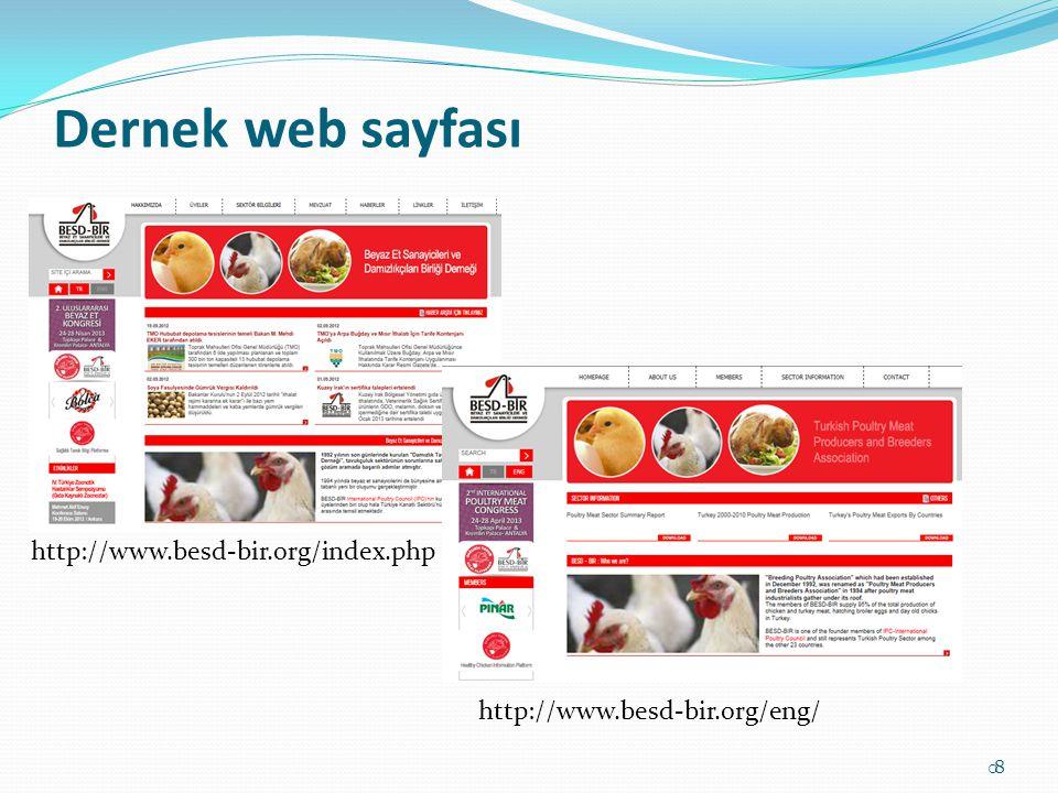 Türkiye Piliç Eti Sektörü Büyüme Oranları, %  29 Kaynak: BESD-BİR